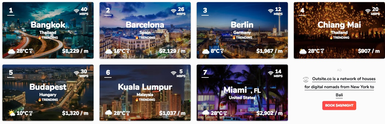 The top 7 locations for digital nomads according to Nomad List